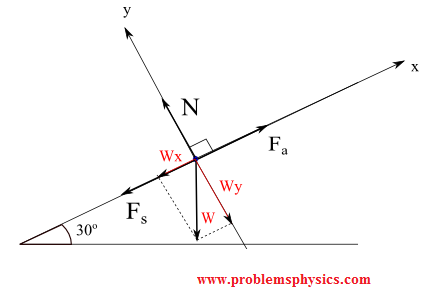 forces with components inclined plane with friction