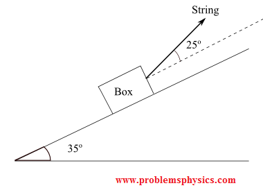 box held with string on inclined plane with friction