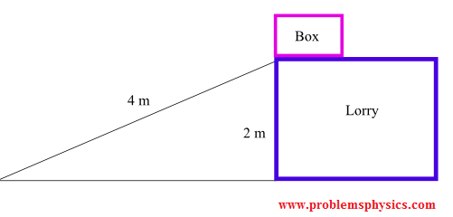 box from loory down an inclined plane