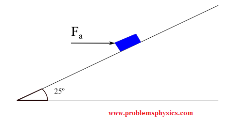 forces acting horizontally on box down in an inclined plane