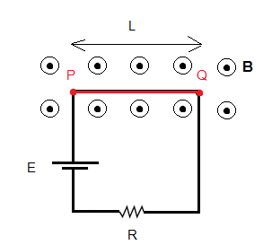 question 8 force acting on wires