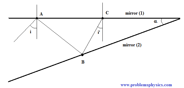 question 3  - Reflection of Light Rays between two reflecting surfaces with an angle between them