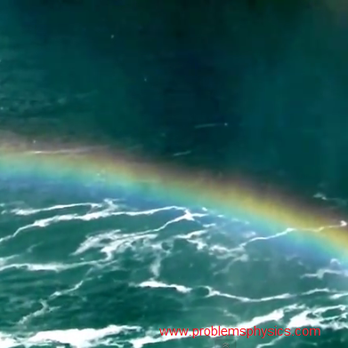rainbow due to refraction of light rays