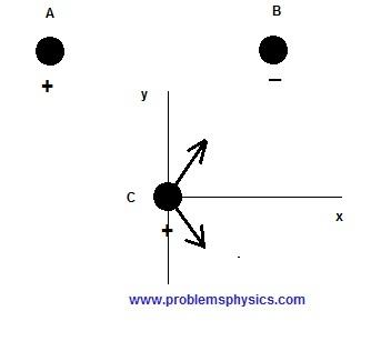 Sat Physics- Problem 13