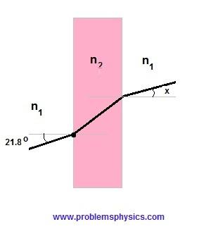 Double reflection- Problem 19