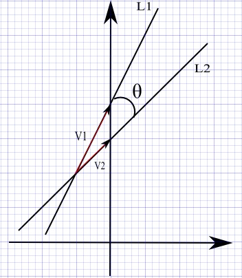 two lines problem